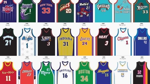 Infographic: 165 Killer Basketball Jerseys | Co.Design ...