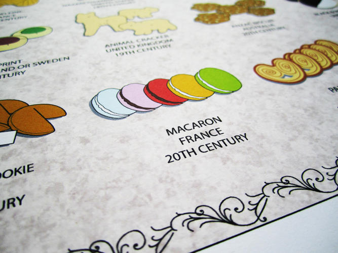 <p><a href=&quot;http://www.sweetoothdesign.com/&quot; target=&quot;_blank&quot;>SweeTooth Design</a> has created a mouth-watering poster that illustrates the genesis of 30 of today's most famous cookies.</p>