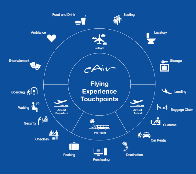 Service blueprint for kingfisher airline essay academic service service blueprint for kingfisher airline kingfisher airlines airline based in india statements instance of airline 0 malvernweather Choice Image