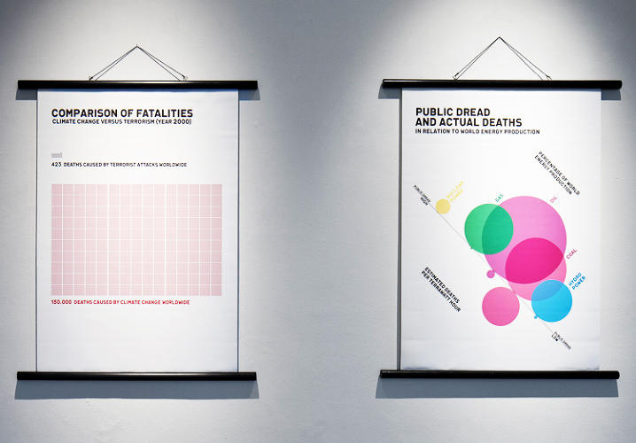 <p>These &quot;Risk&quot; infographics compare what people fear to what they should actually fear. At left, Hetrich charts the number people who died worldwide in terrorist attacks (very few) alongside the number of people who died from the effects of climate change (a lot).</p>