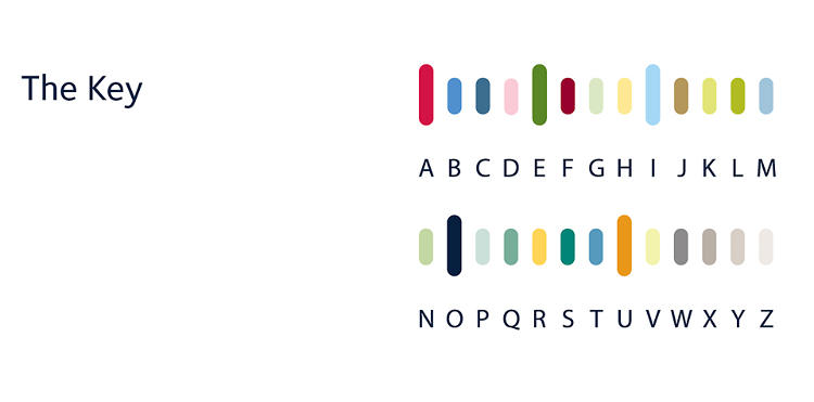 <p>A key to Scott Lambert's identity for Oxford University Clinical Research Unit shows the colors corresponding to the letters in the alphabet.</p>