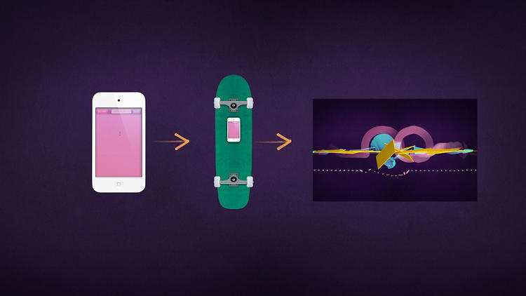 <p>Skataviz, a piece of prototype software created by Design I/O, turns skateboard tricks into neat visualizations.</p>