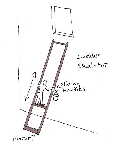 <p>A ladder that is also an escalator. Of course.</p>