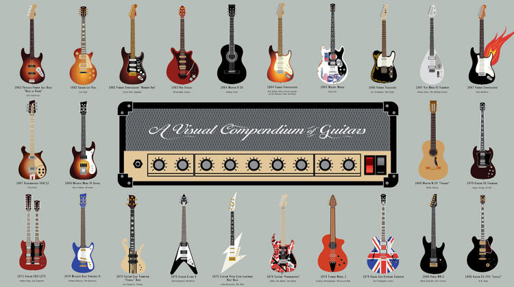 <p>There's something for everyone--everything from your classic Fenders to custom lightning bolt guitars.</p>