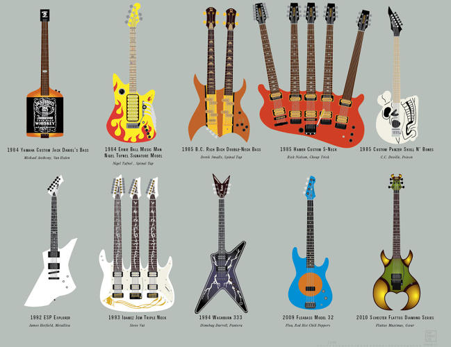 <p>And when you opt to play a 5-necked guitar, maybe it's time to get some more band members.</p>