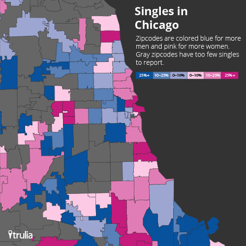 <p>Chicago's Near North Side skews toward men. Women prefer to live along the lake (which you might consider a more residential area that Trulia says women skew toward). The employment area in the Loop is actually pretty mixed.</p>