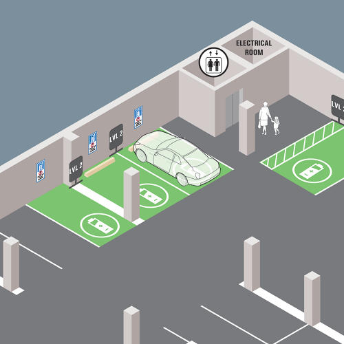 <p>Currently, upwards of 80% of EV charging happens at single family residential homes. But to encourage adoption, drivers need to know they can get juice anywhere.</p>