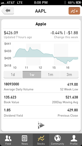 <p>Of course, the app has all of your normal stock information.</p>