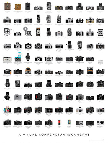 <p><a href=&quot;http://popchartlab.com/products/a-visual-compendium-of-cameras&quot; target=&quot;_blank&quot;>A Visual Compendium of Cameras</a> is the latest from Pop Chart Lab.</p>