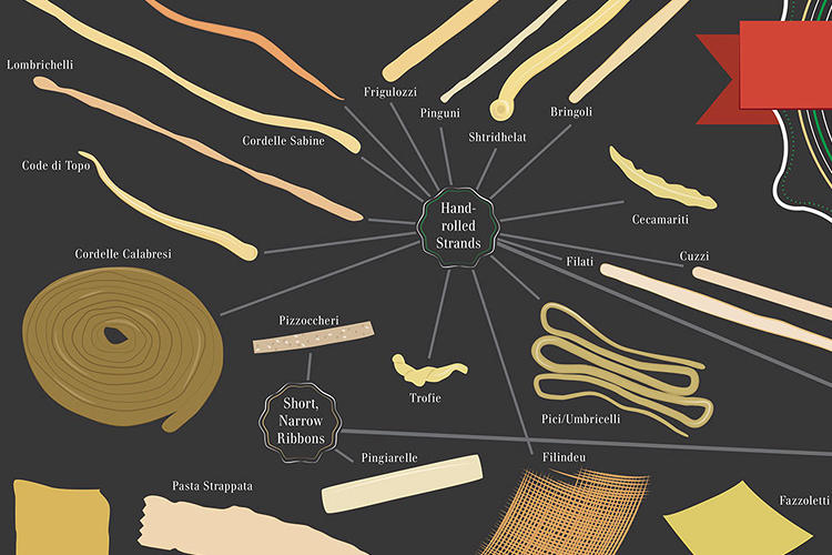 <p>And in this regard, pasta becomes a fascinating case study for all design.</p>