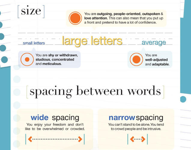 <p>This handwriting analysis adds research to what typeface and graphic designers know intuitively--how the aesthetics of letters express information.</p>