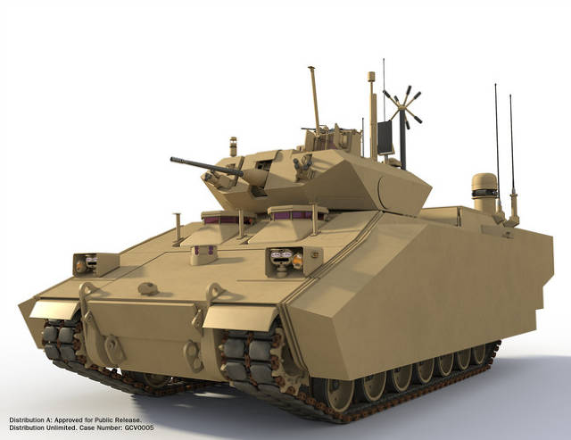 Future Military Tanks However  there has been
