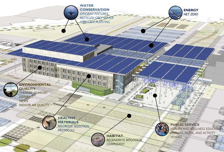 <p>The hospital has a number of energy efficient features, including a solar roof and solar PV parking trellises. The on-site renewable energy system can provide all of the hospital's energy</p>