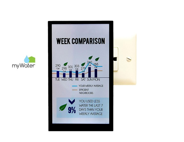 <p>The myWater display plugs into outlets near where you're using water (above the sink, say) and has two main screens. One shows what you've used that day; the other, how you're doing relative to people in your area, and against your own monthly average.</p>