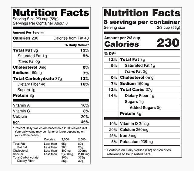 What Leading Designers Think Of The Fda S New Nutrition