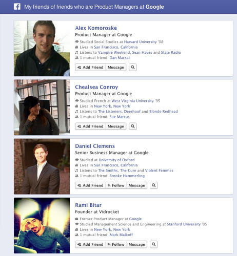 "<p>Example Search: ""Friends of friends who are product managers at Google"" ""Founders who went to MIT""</p>  <p>Who Else Is Doing This With Facebook's Data: <a href=&quot;http://branchout.com/&quot; target=&quot;_blank&quot;>BranchOut</a></p>"