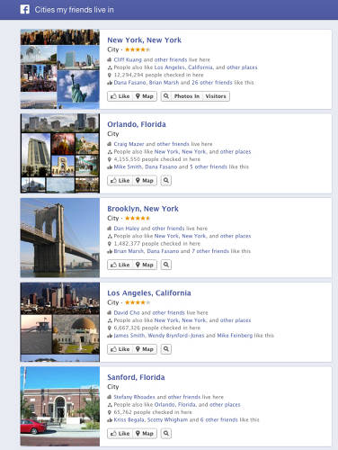 "<p>Example Searches: ""Cities my friends live in,"" ""Restaurants in Paris that friends in Paris like""</p>  <p>Who Else Is Doing This With Facebook's Data: <a href=&quot;http://www.gogobot.com/&quot; target=&quot;_blank&quot;>Gogobot </a></p>"