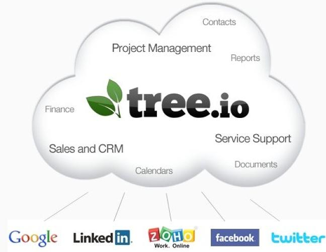 <p>Tree.io is a business management platform written in Python containing modules like Project Management, Help Desk, and CRM (Customer Relationship Management). It's been one of GitHub's most forked and starred Python projects in the past month. Tree.io is <a href=&quot;http://doeswhat.com/2012/03/09/interview-with-adam-awan-tree-io/&quot; target=&quot;_blank&quot;>aimed at small to medium-sized businesses</a> who need a single system to track everything happening in their business and isn't going to cost a fortune. It also runs on a company's own servers instead of in the cloud like Basecamp, Zen Desk, Salesforce, and other solutions which provide part of the same functionality.</p>