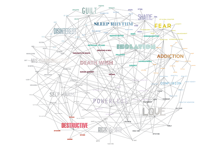 <p>Eindhoven Design Academy student Kim Haagen created this interactive online map of the thoughts and feelings of people who suffer from depression. It's designed to help those who are unfamiliar with these feelings to understand the reality of such dark and debilitating episodes.</p>