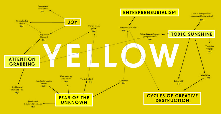 <p>Yellow is less clear-and-sunny than expected. The color has connoted everything from cowardice (perhaps because of a French phrase that describes cuckolded men as &quot;yellow deceived&quot;) to repressed housewives.</p>