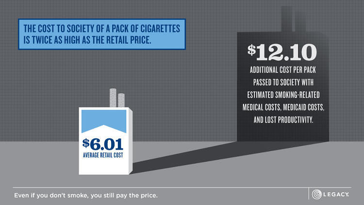 <p>See just how damaging (and how hard to shake) <a href=&quot;http://www.fastcoexist.com/1680093/the-horrifying-numbers-behind-americas-smoking-habit&quot; target=&quot;_self&quot;>smoking is in this new series of infographics.<br /> </a></p>