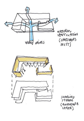 <p>The concept of reverse engineering, as seen in these drawings and renderings of HOK's William Jefferson Clinton Children's Center in Haiti, is simple: take things apart to discover how they function. But reverse engineering devoid of understanding won't work.</p>
