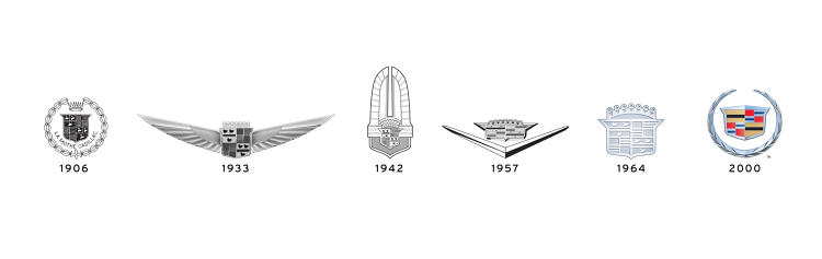 <p>The Cadillac crest through the years.</p>