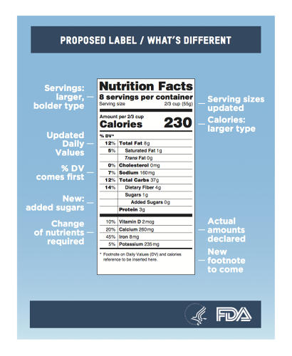 <p>This is what the new nutrition label will look like: Larger calorie count, more robust info.</p>