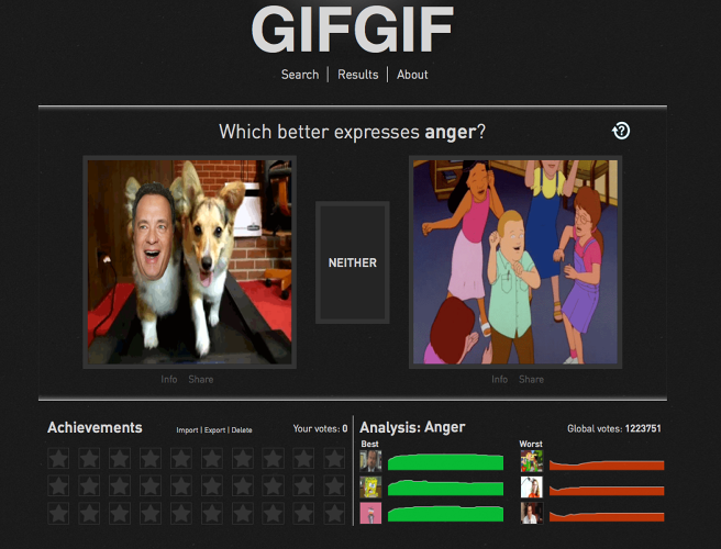 <p>The result is GIFGIF, a seemingly silly timewaster that is actually a serious attempt to build up a library of quantitative data about how we perceive the expressions and facial tics of others.</p>
