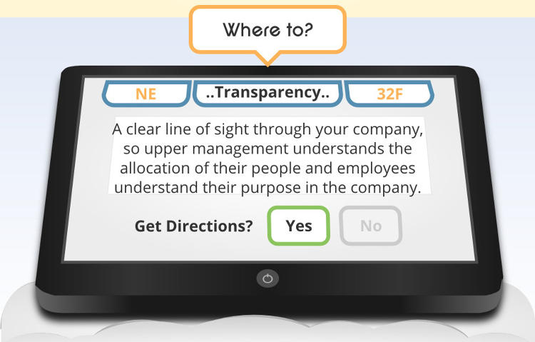 <p>Providing as much information as you think your employees need leads to greater employee trust, engagement, and productivity.</p>