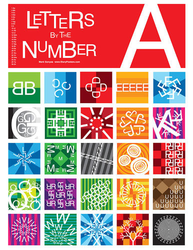 <p>The follow-up to &quot;1 to 100&quot;--Gonyea's beautiful, kaleidoscopic print that used geometric principles instead of Arabic numerals or base-10 to count up to 100--&quot;Letters by the Number&quot; is, in the designer's own words, an admittedly simpler affair than its predecessor. &quot;It's not quite as detailed as '1 to 100,' but I really love the concept of using a letter's numeric place in the alphabets as a basis for design,&quot; he tells Co. Design.</p>