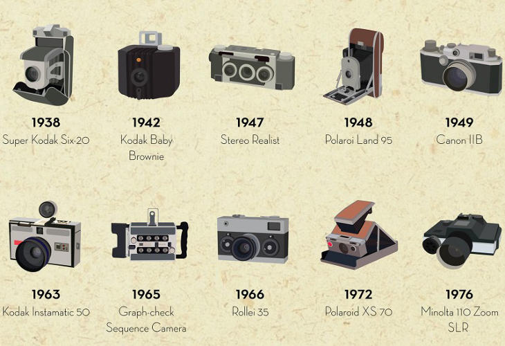 <p>Our Instagram filters and amazing disappearing Snapchats will soon look as retro as Brownies and Polaroids.</p>