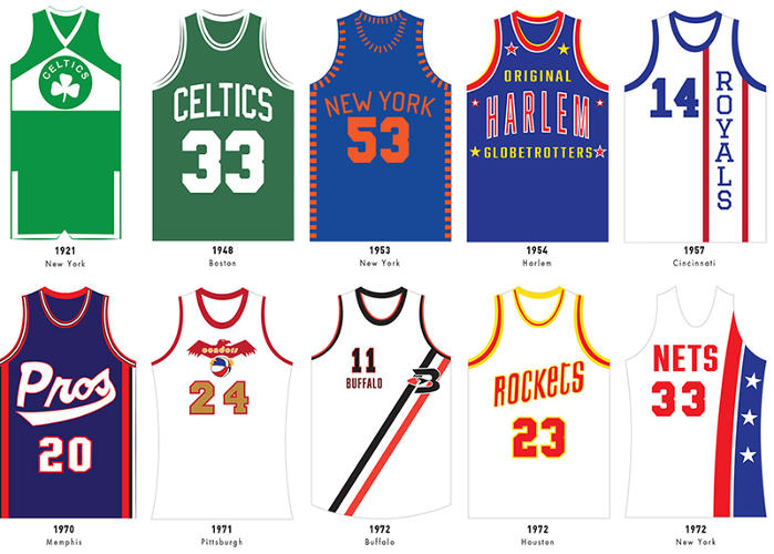 <p>It begins with the classic 1921 Boston Celtics jersey, which was not actually an NBA team.</p>