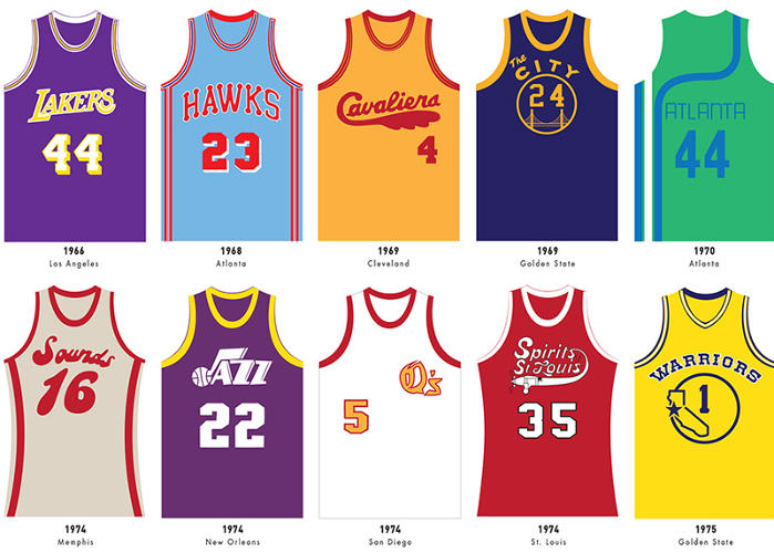 <p>The infographic also includes several ABA team jerseys, like the Spirits of St. Louis and the Memphis Sounds.</p>