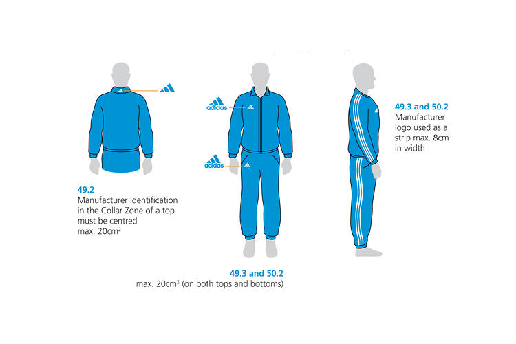 <p>Sweatsuits--which aren't even worn by players on the field--have rules as well.</p>