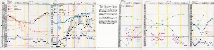 <p>A 3-D musical score that follows the sinking of the Andrea Gail. The blue (Hurricane Grace) and natural (Halloween Storm) bands act like timelines, on which data from the specific storm systems have been translated.</p>