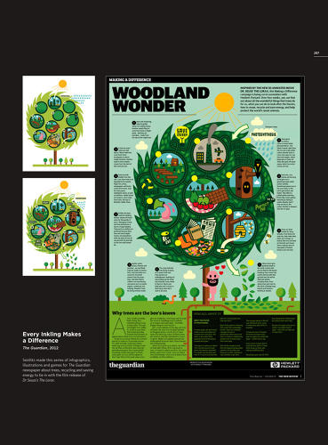 <p>A series of infographics, illustrations and games for The Guardian about trees, recycling and saving energy. As Heller and Landers writes, there's a bright side to today's information overload: &quot;More demand begets more designers, both schooled and untutored in the art of information presentation.&quot;</p>