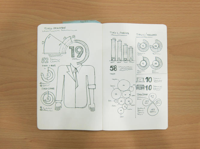 <p>An infographic on the shopping habits of American men, by Laura Cattaneo. <em>Infographic Designers' Sketchbooks</em> is available from Princeton Architectural Press <a href=&quot;http://www.papress.com/html/book.details.page.tpl?isbn=9781616892869&quot; target=&quot;_blank&quot;>here</a> for $36.</p>
