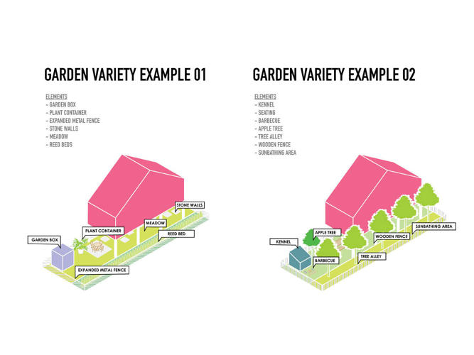 <p>Each resident can also choose a custom garden to go with their house.</p>