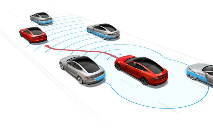 <p>To process the data, a new computer in the cars will run with more than 40 times the computing power of the last Tesla equipment.</p>